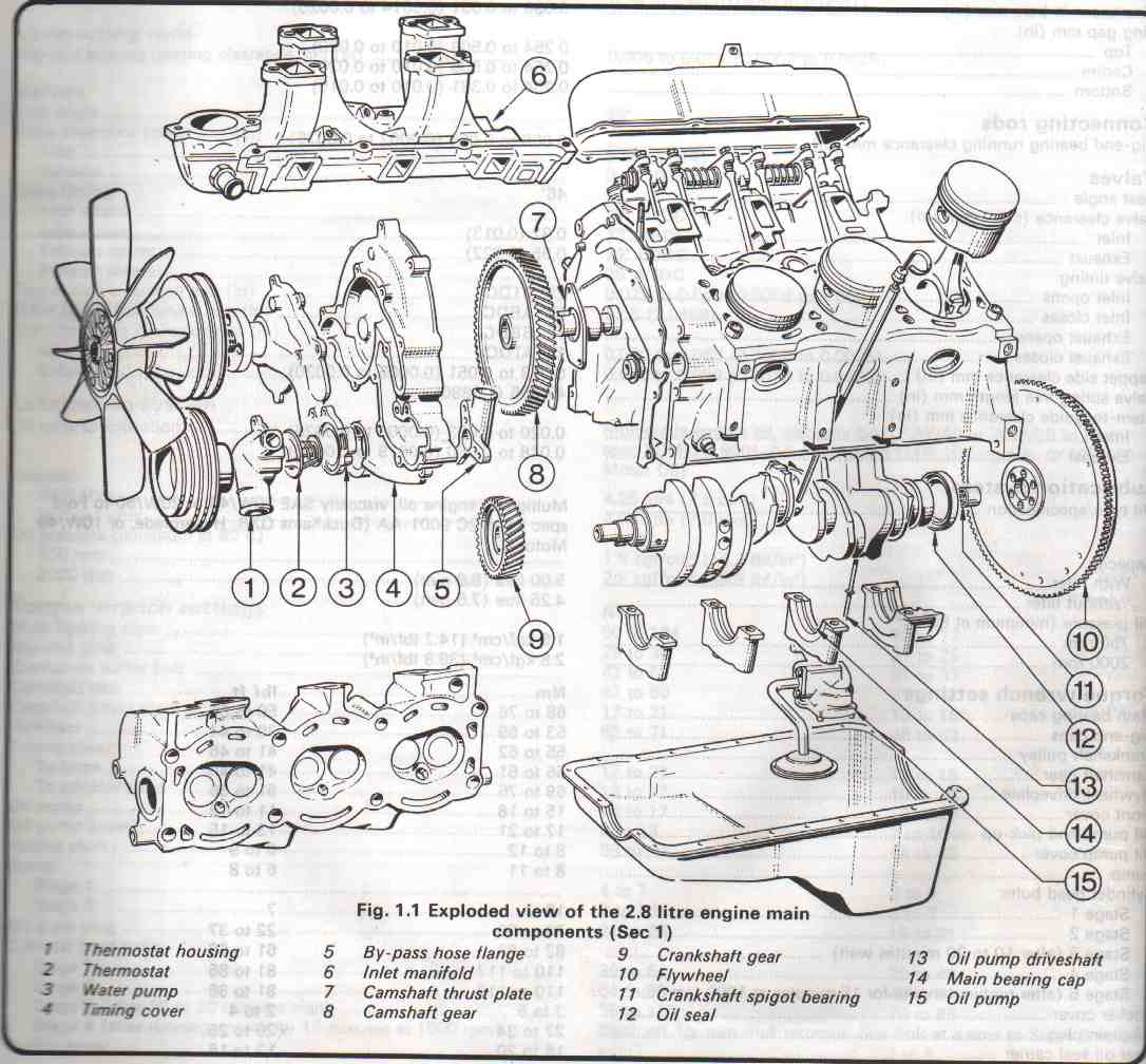 Ford Ranger 4 0 Engine Timing Chain Diagram Books Of Wiring Wire 02 Sensor For 1997 Get Free Image About